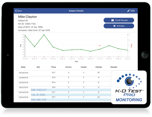 Demo: K-D Test Pro Monitoring